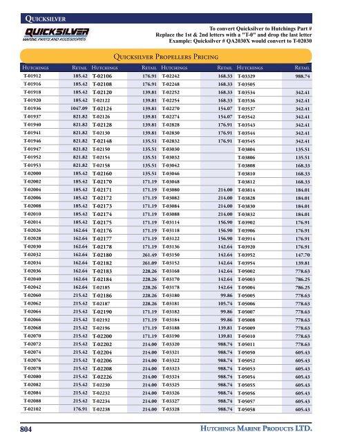 New Prop Nuts quicksilver 11-31990q02 Application Mercury//Mariner 30//40 hp /'89 /&