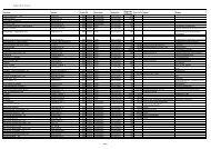 Ejendomsoversigt - 2013 (040613).XLSX - Hvidovre Kommune