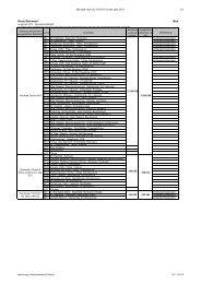 Kreis Stormarn (Busverkehr) (PDF 161 KB - neues Fenster) - HVV