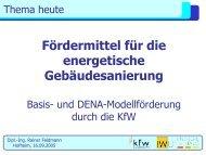 Fördermittel für die energetische Gebäudesanierung - Hofheimer ...