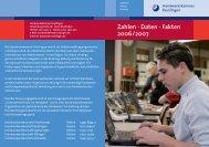 Zahlen · Daten · Fakten 2006/2007 - Handwerkskammer Reutlingen