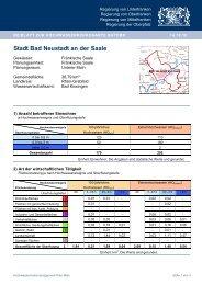 Stadt Bad Neustadt an der Saale - Hwrmp-main.de