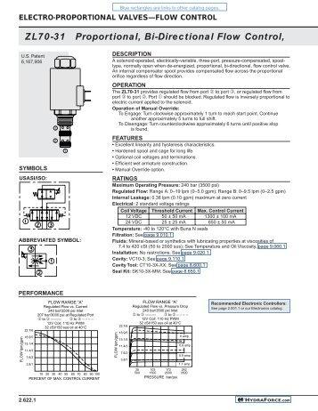 Pv76 30a Proportional Flow Control Cartridge Hydraforce