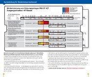 Kurzanleitung für Niedertemperaturkessel - VdZ