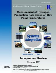 Measurement of Hydrogen Production Rate Based on Dew Point ...
