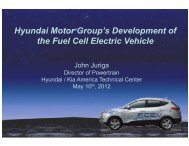 Hyundai Motor Group's Development of the Fuel Cell Electric Vehicle