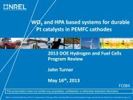 WO3 and HPA Based Systems for Durable Pt Catalysts in PEMFC ...