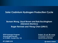 Solar Cadmium Hydrogen Production Cycle - DOE Hydrogen and ...