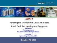 Hydrogen Threshold Cost Analysis Fuel Cell Technologies Program