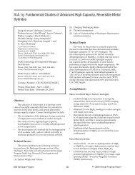 Fundamental Studies of Advanced High-Capacity - DOE Hydrogen ...