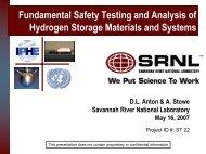 Fundamental Safety Testing and Analysis of Hydrogen Storage ...