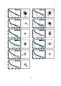 Die Umgebung aktiver Galaxienkerne - Page 4
