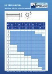 DIN 1481 (ISO 8752) - BV Bohrenfeldt Gmbh