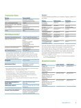 Pegasus™ SV4 –Virusfilterelemente - Pall Corporation - Page 5