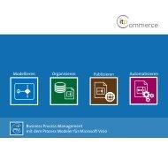 Modellieren Organisieren Publizieren ... - ITP Commerce