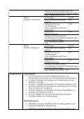 Modulkatalog - Universität Mannheim - Page 5