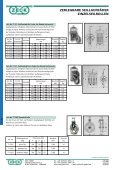Produktkatalog - Zeck GmbH - Seite 7
