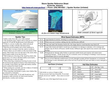 Storm Spotter Reference Sheet - The Hymns and Carols of Christmas