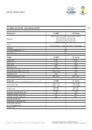 HYUNDAI VELOSTER: TECHNISCHE DATEN1 Karosserie 1.6 GDI ...