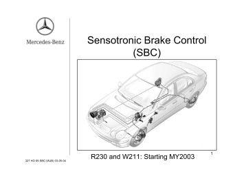 sensotronic brake controllers Sbc - sensotronic brake control looking for abbreviations of sbc it is sensotronic brake control sensotronic brake control listed as sbc.