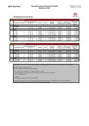 Verkaufsprogramm SEAT Ibiza Neu 20.01.09 - Autohaus Bohnes