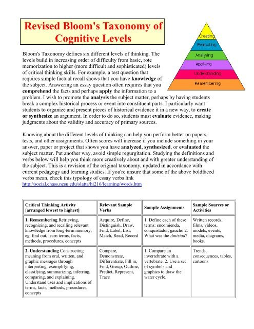 Revised Bloom's Taxonomy of Cognitive Levels
