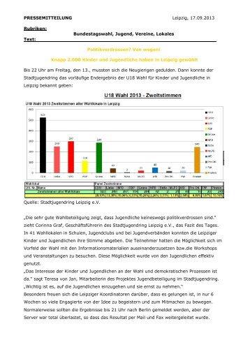 Leipziger U18-Wahl