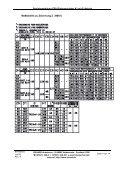 ERU-Plattenschieber K1 DN 50-300 mit Elektroantrieb - Page 4