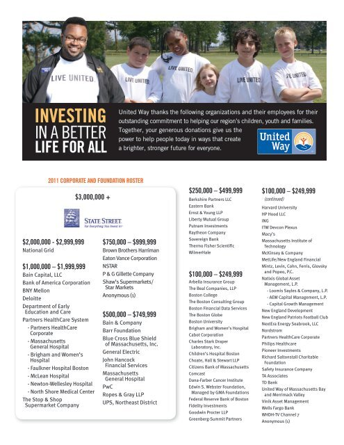 INVESTING - United Way of Massachusetts Bay and Merrimack Valley