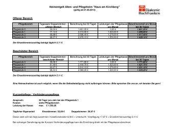 entnehmen Sie bitte der PDF-Datei. - Diakonie Hochfranken