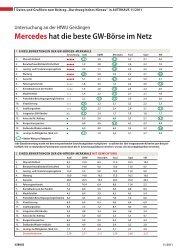 Mercedes hat die beste GW-Börse im Netz - Autohaus