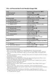 Orts- und Personenliste für die Wendisch-Burger ... - Fh-guestrow.de