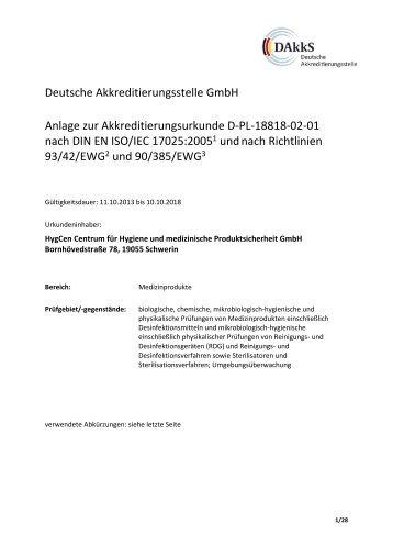 Complete List of Accreditation HygCen Ltd.