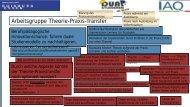 Arbeitsgruppe Theorie-Praxis-Transfer