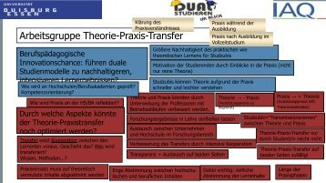 Arbeitsgruppe Theorie-Praxis-Transfer