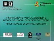 financiamiento para la asistencia e integración social en el distrito ...