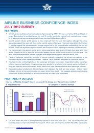 Airline business confidence index - IATA