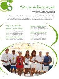 Esportes - Iate Clube de Brasília