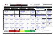 Layered Process Audits (LPA) - Chrysler
