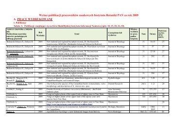 Publikacje w 2009 r. - Instytut Botaniki PAN