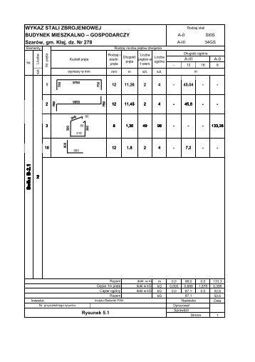 Konstrukcja_n-rys-05-1-wykaz - Instytut Botaniki PAN
