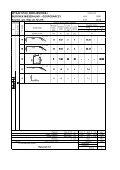 Konstrukcja_n-rys-05-1-wykaz - Instytut Botaniki PAN - Page 6