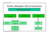 Periodica - Bibliographie / Arten von Verzeichnissen ...