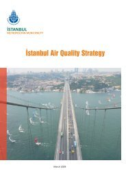 Ä°stanbul Air Quality Strategy