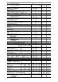 Beispiel K7 Kalkulation: - Seite 5