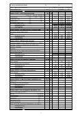 Beispiel K7 Kalkulation: - Seite 6