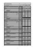 Beispiel K7 Kalkulation: - Seite 7