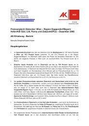 Preisvergleich Diskonter: Wien – Region ... - Arbeiterkammer Wien