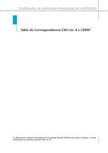 CIIUISIC Rev. 4 - CAEM.pmd - IBGE