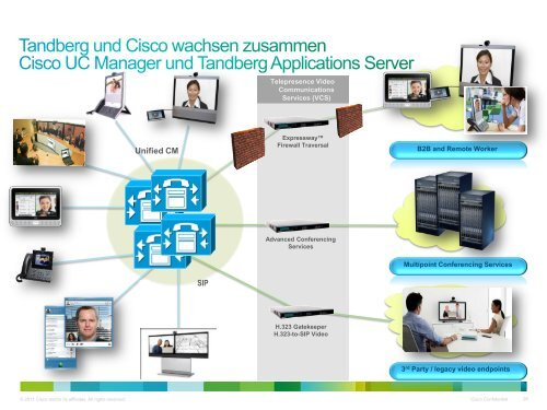 Cisco Collaboration in der Praxis - bei der IBH IT-Service GmbH